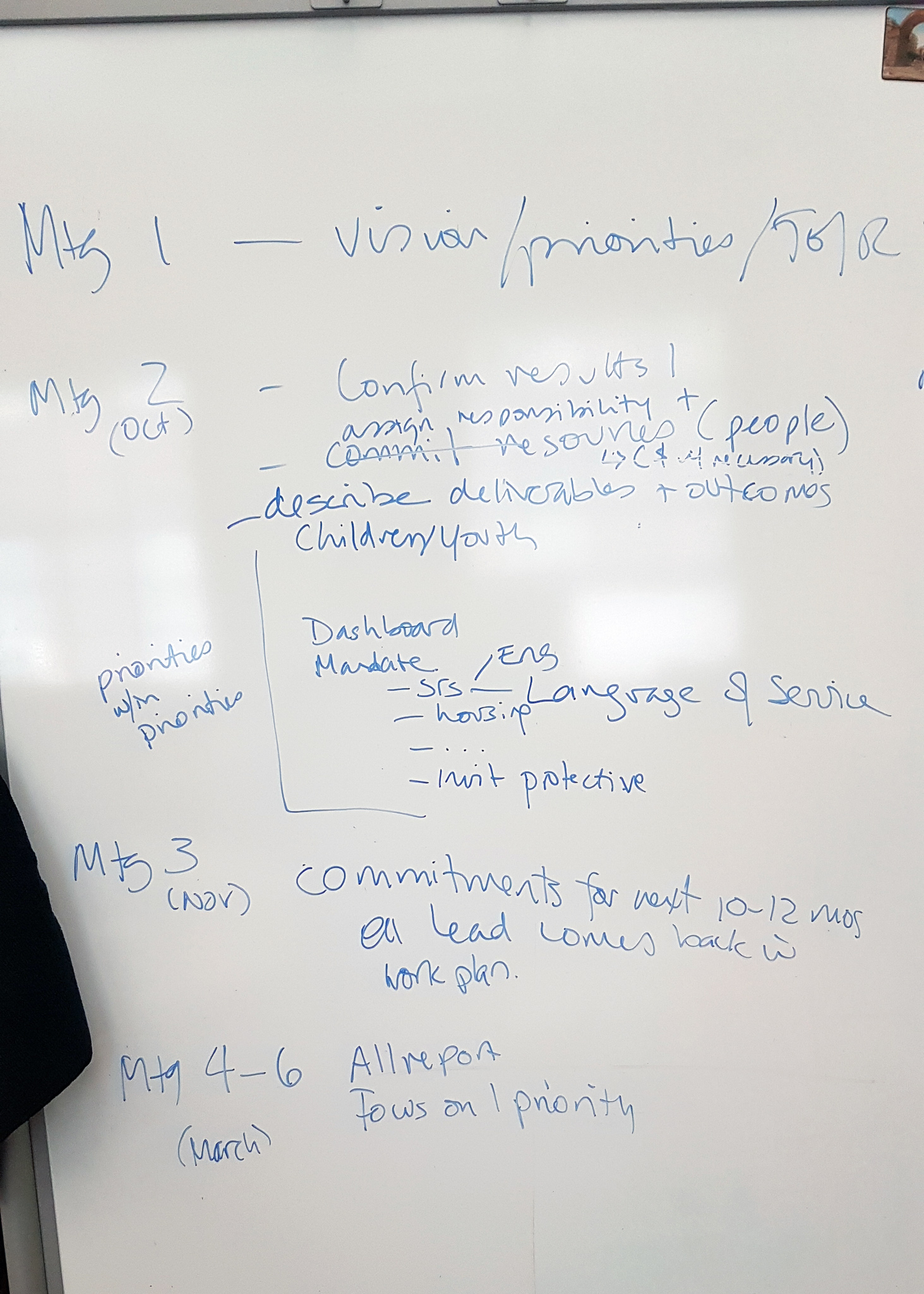 notes on whiteboard